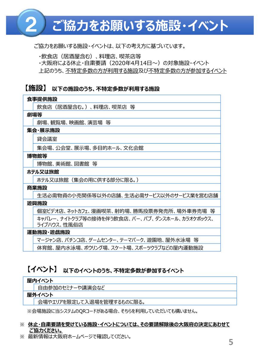 f:id:youkaidaimaou:20200605221703j:plain