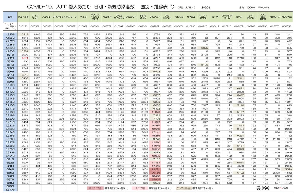 f:id:youkaidaimaou:20200610102648j:plain