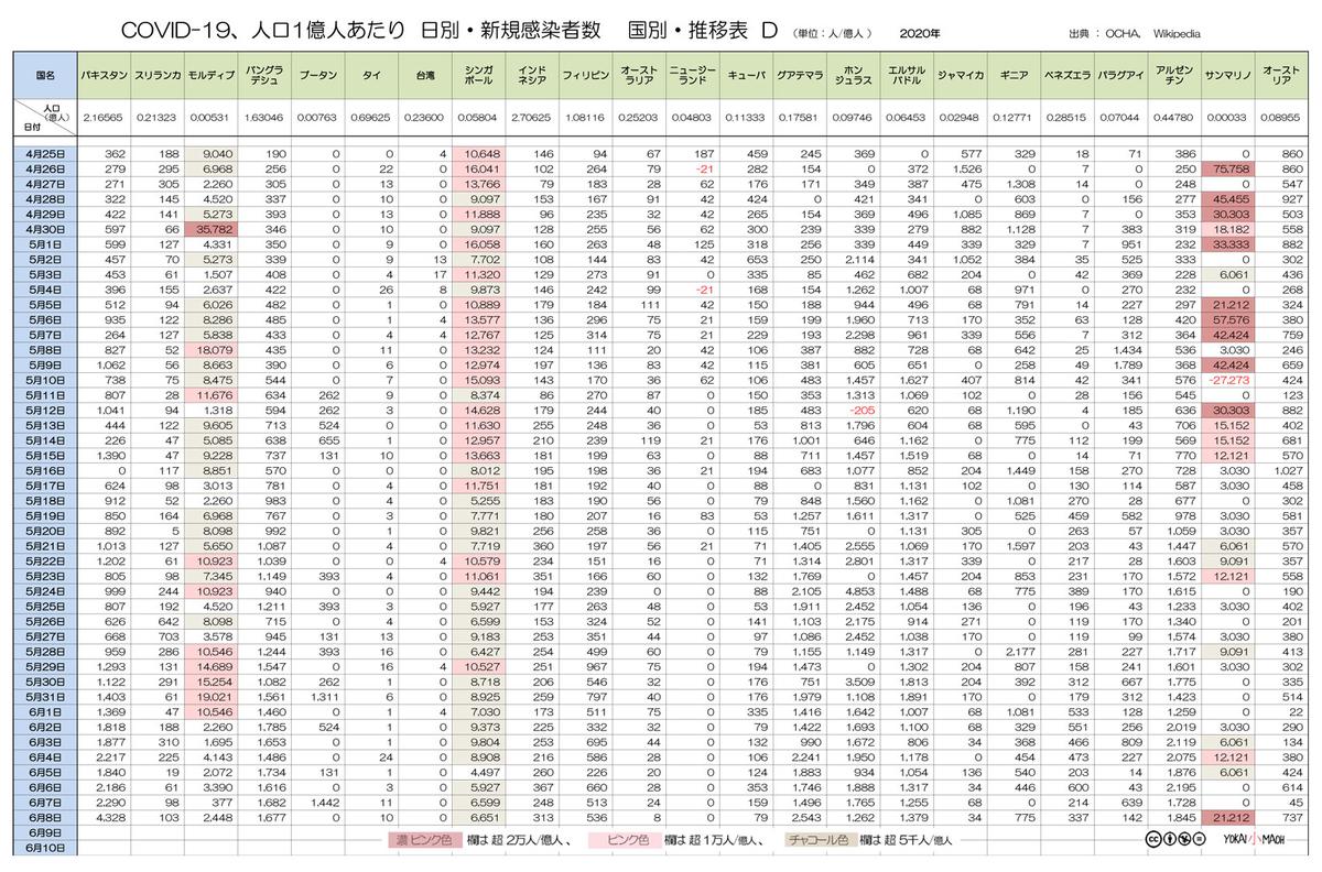 f:id:youkaidaimaou:20200610102657j:plain