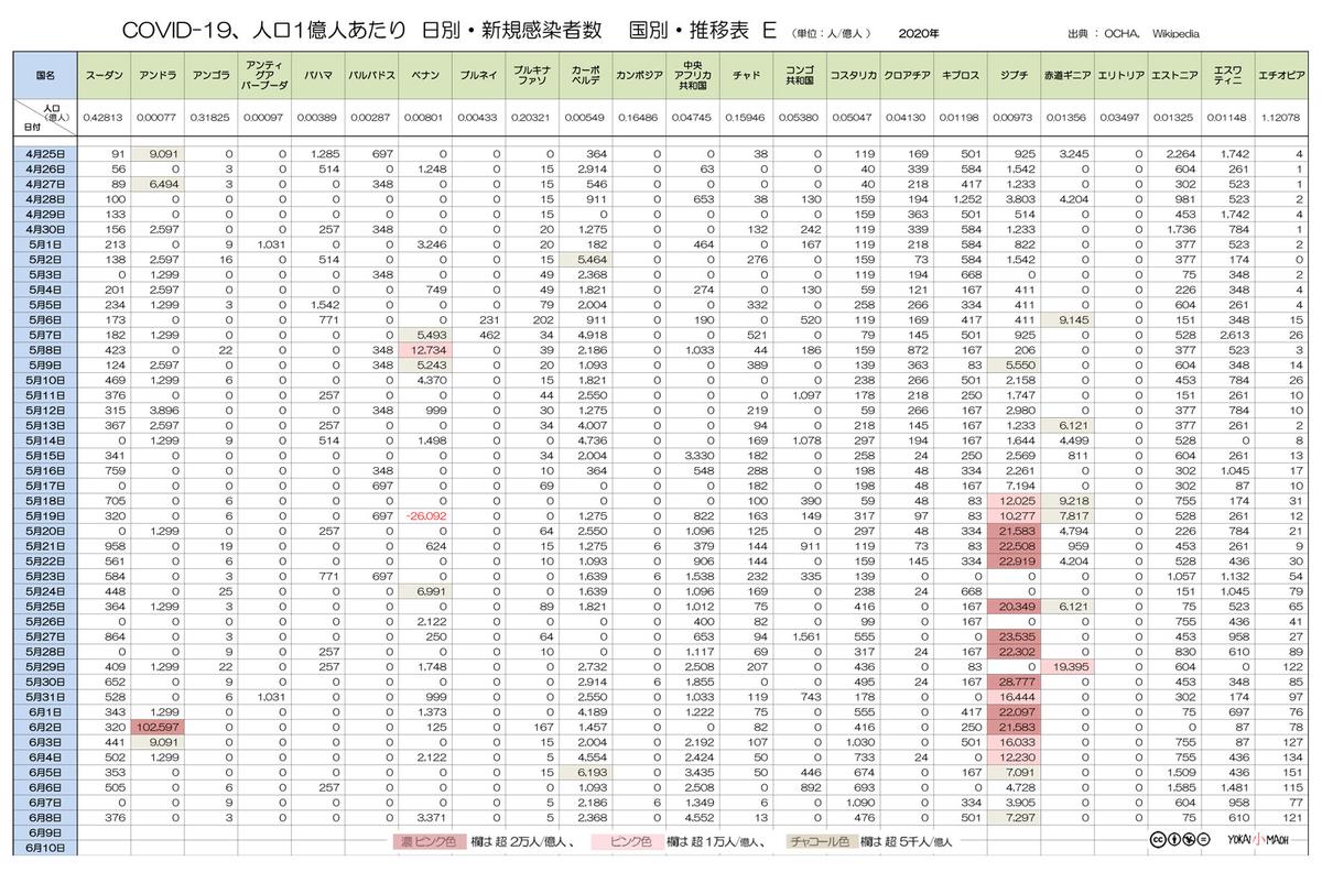 f:id:youkaidaimaou:20200610102711j:plain