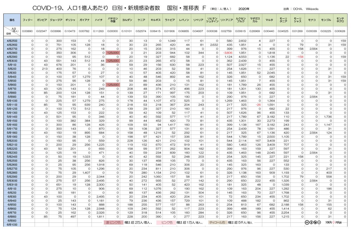 f:id:youkaidaimaou:20200610102722j:plain