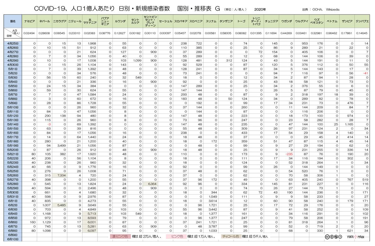 f:id:youkaidaimaou:20200610102731j:plain
