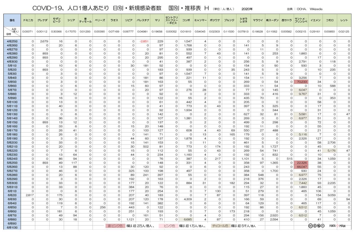 f:id:youkaidaimaou:20200610111407j:plain