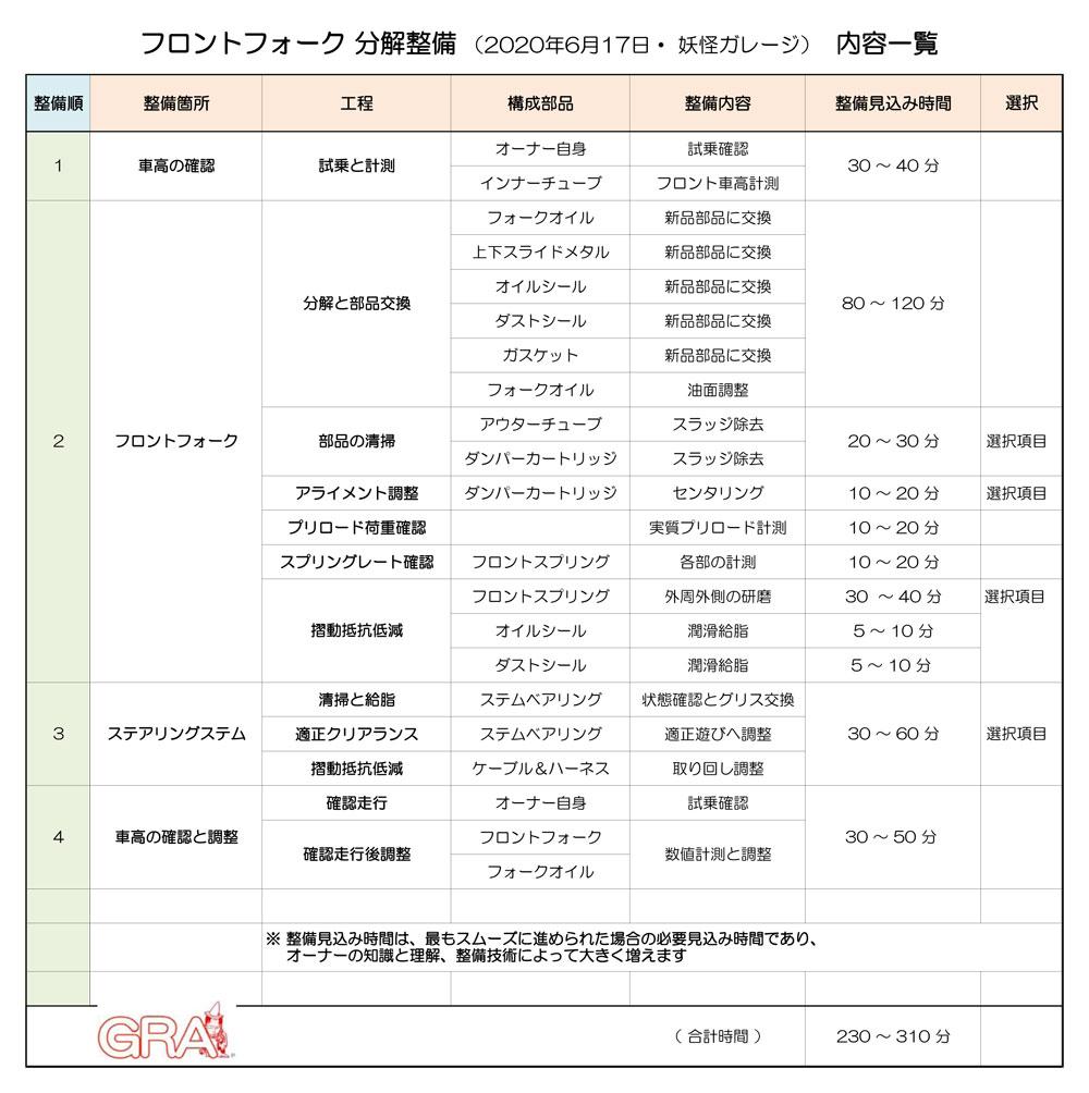 f:id:youkaidaimaou:20200613175406j:plain