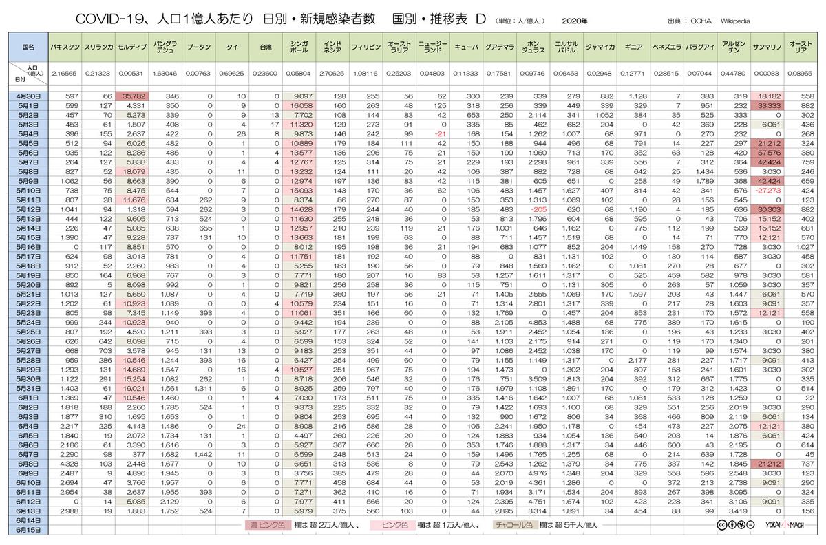 f:id:youkaidaimaou:20200615215455j:plain