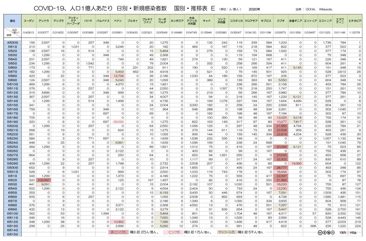 f:id:youkaidaimaou:20200615215612j:plain