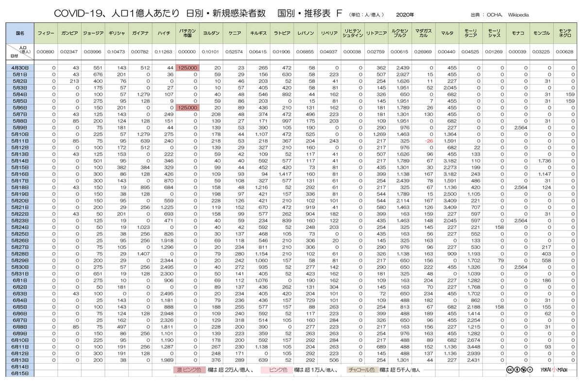 f:id:youkaidaimaou:20200615215722j:plain