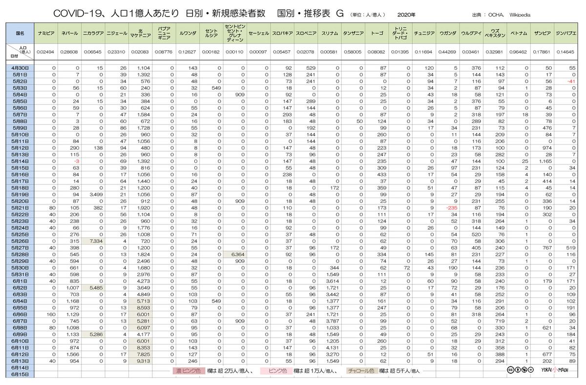 f:id:youkaidaimaou:20200615215757j:plain