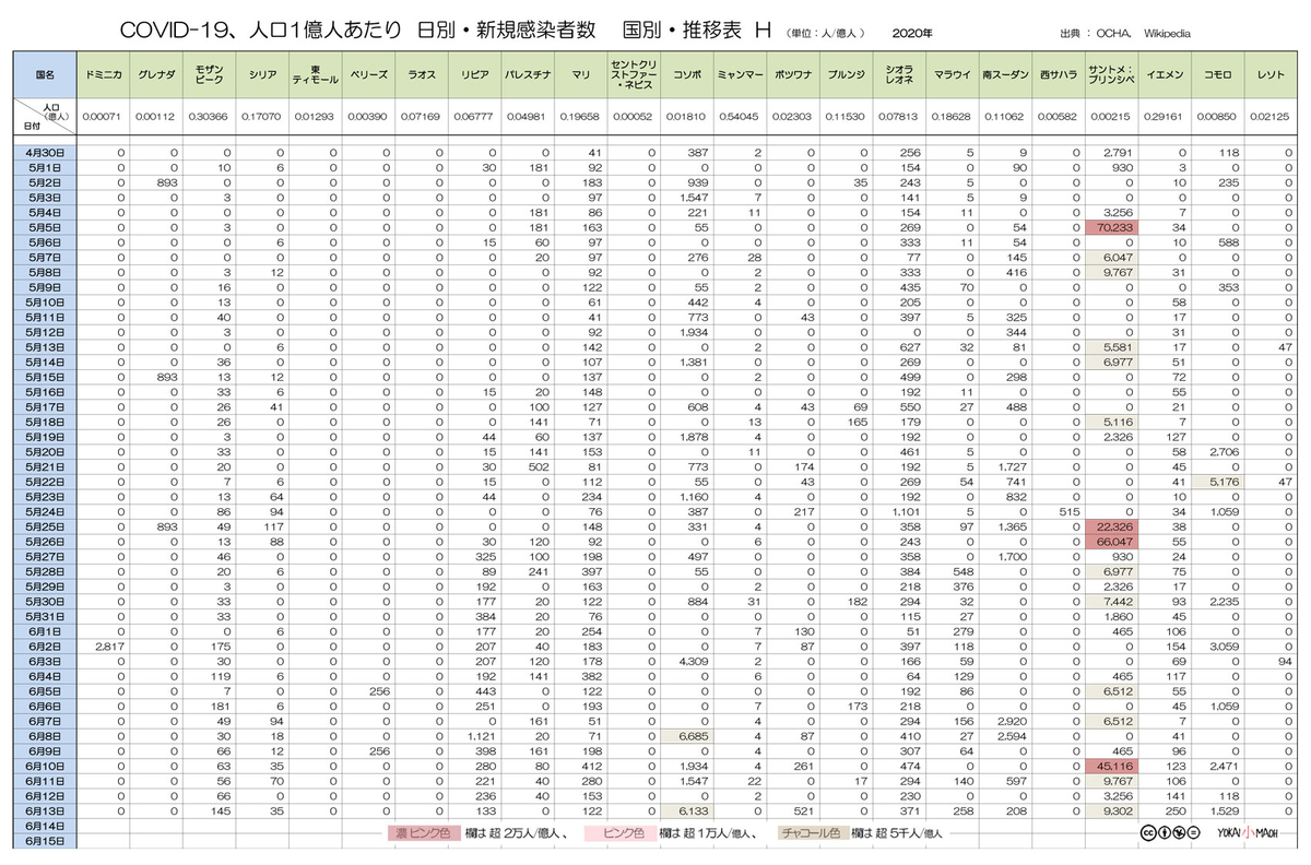 f:id:youkaidaimaou:20200615215835j:plain