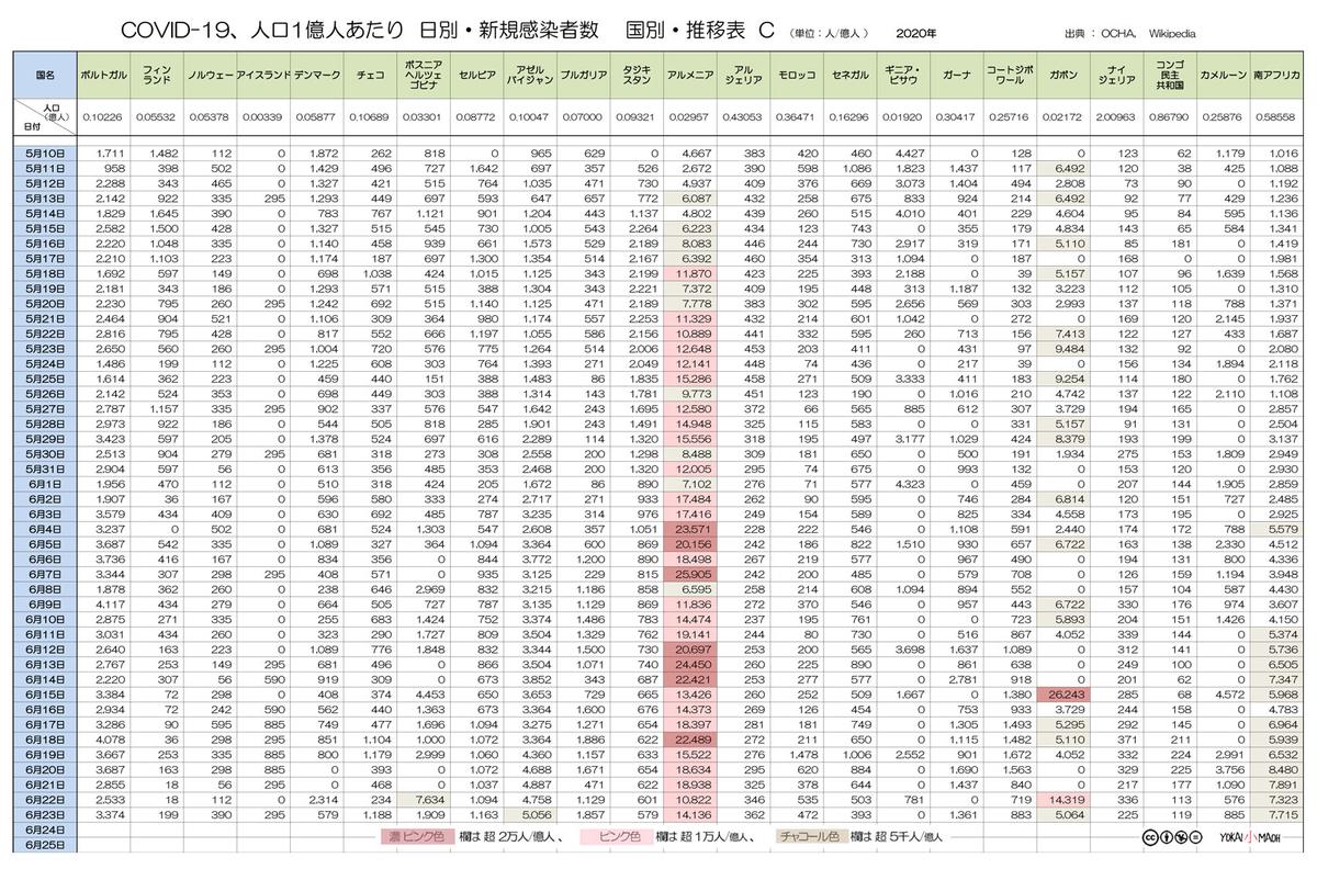 f:id:youkaidaimaou:20200625163425j:plain