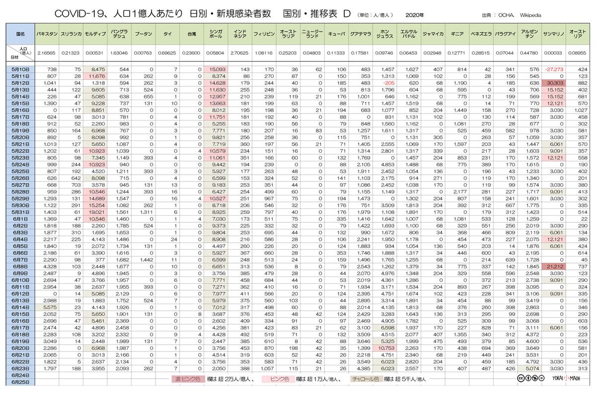 f:id:youkaidaimaou:20200625163436j:plain