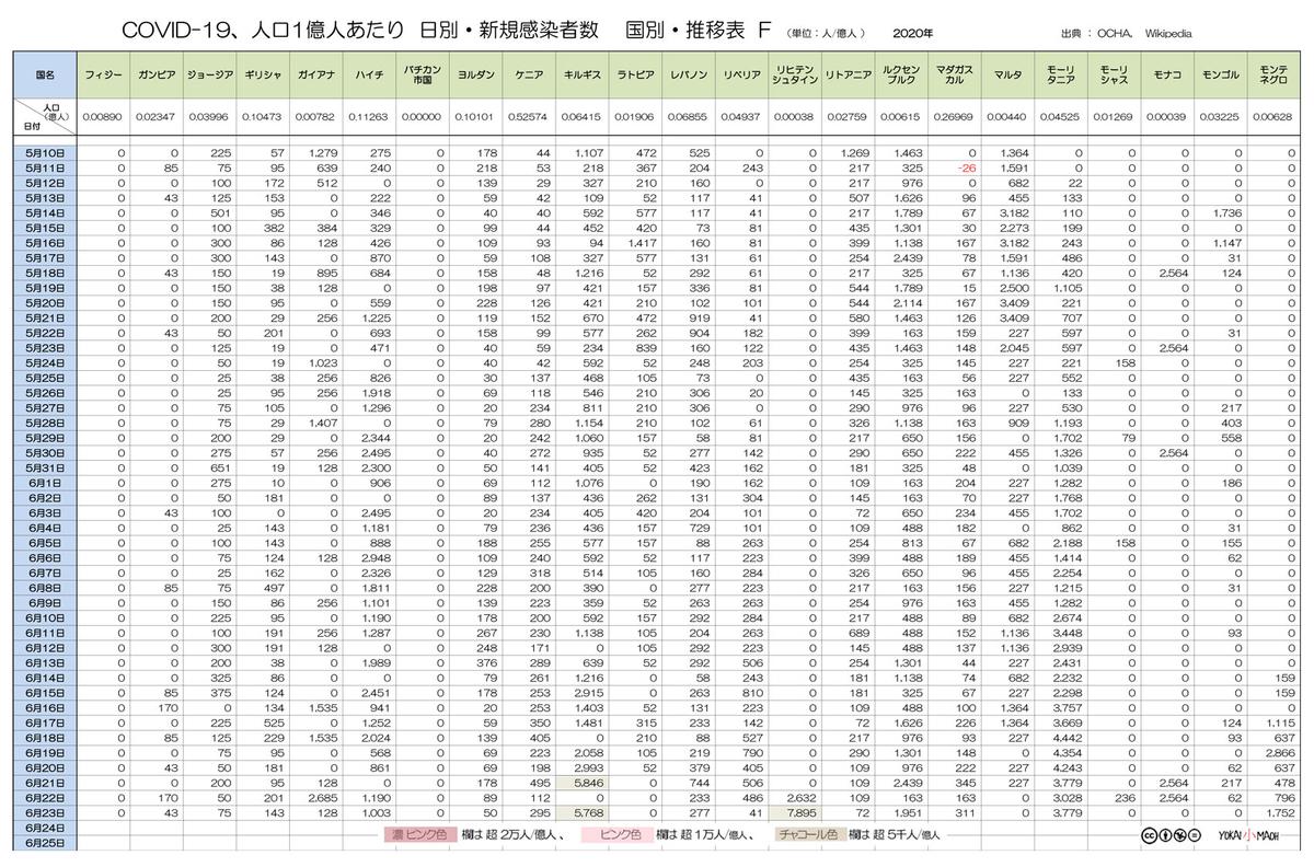 f:id:youkaidaimaou:20200625163457j:plain