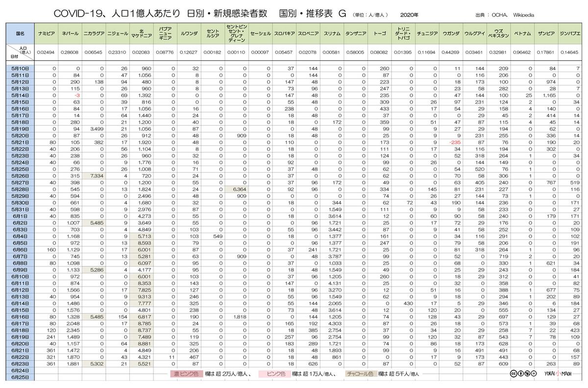 f:id:youkaidaimaou:20200625163509j:plain