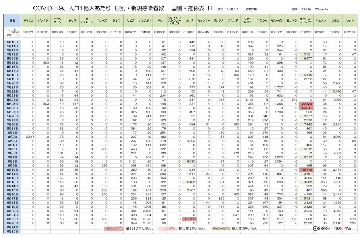 f:id:youkaidaimaou:20200625163519j:plain