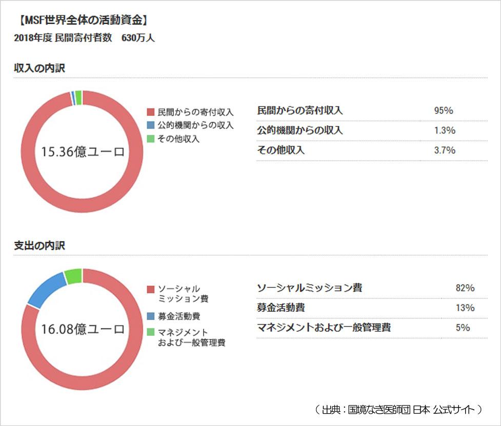 f:id:youkaidaimaou:20200626141737j:plain