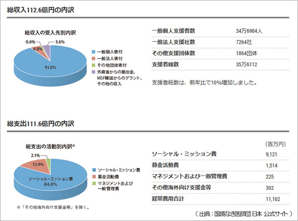 f:id:youkaidaimaou:20200626141805j:plain