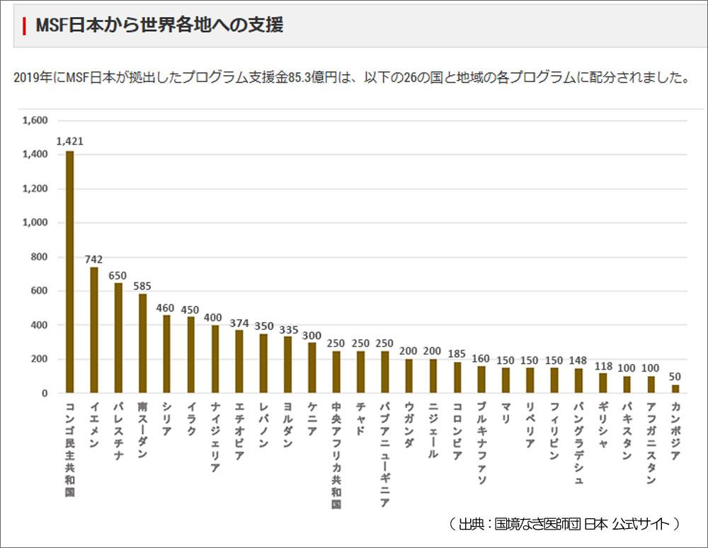 f:id:youkaidaimaou:20200626141822j:plain