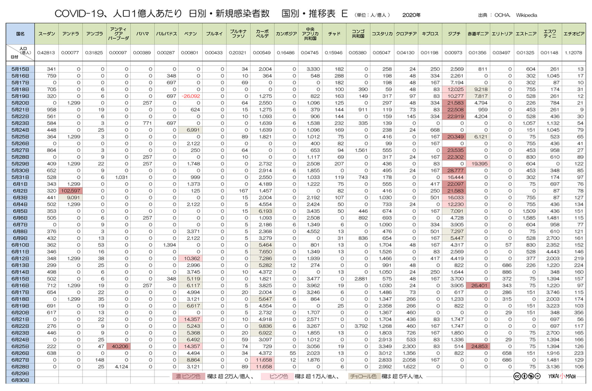 f:id:youkaidaimaou:20200630002900j:plain