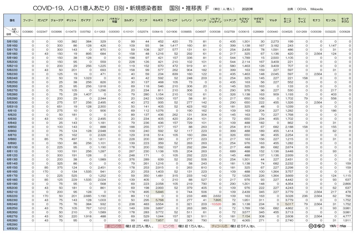 f:id:youkaidaimaou:20200630002916j:plain