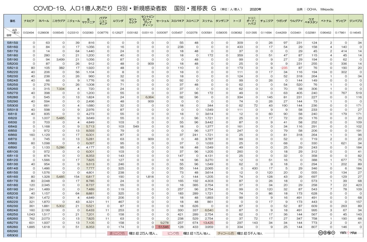 f:id:youkaidaimaou:20200630002942j:plain