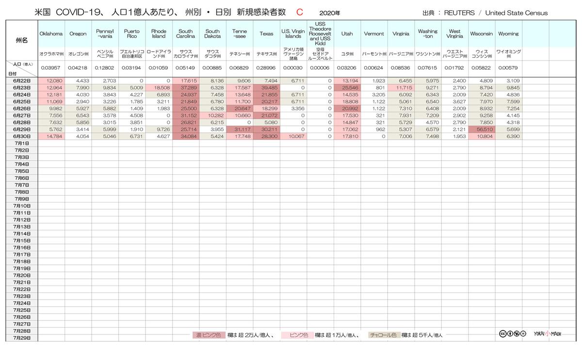 f:id:youkaidaimaou:20200701180308j:plain
