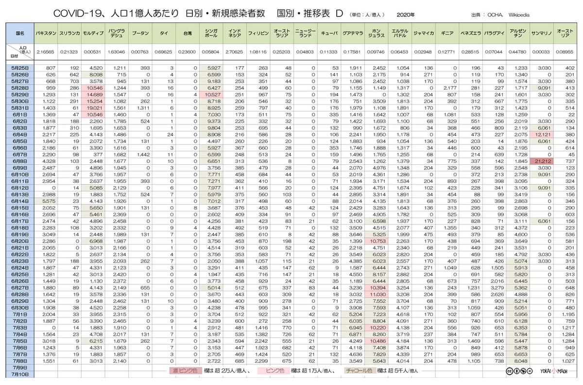 f:id:youkaidaimaou:20200710053353j:plain
