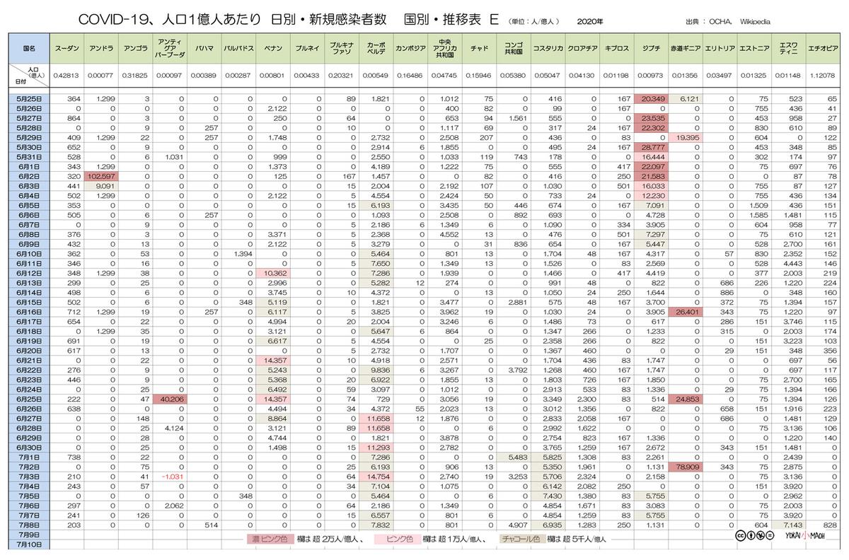 f:id:youkaidaimaou:20200710053403j:plain