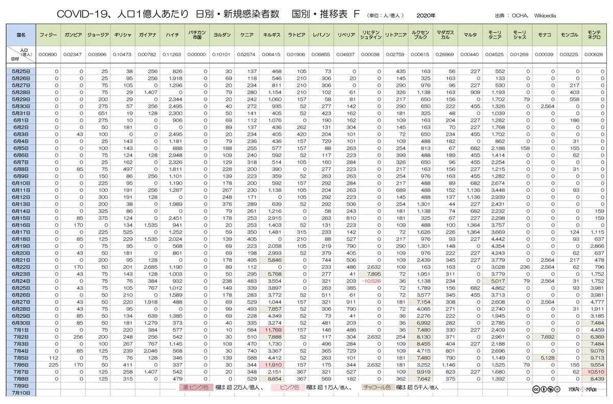 f:id:youkaidaimaou:20200710053415j:plain