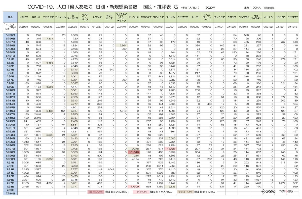 f:id:youkaidaimaou:20200710053428j:plain