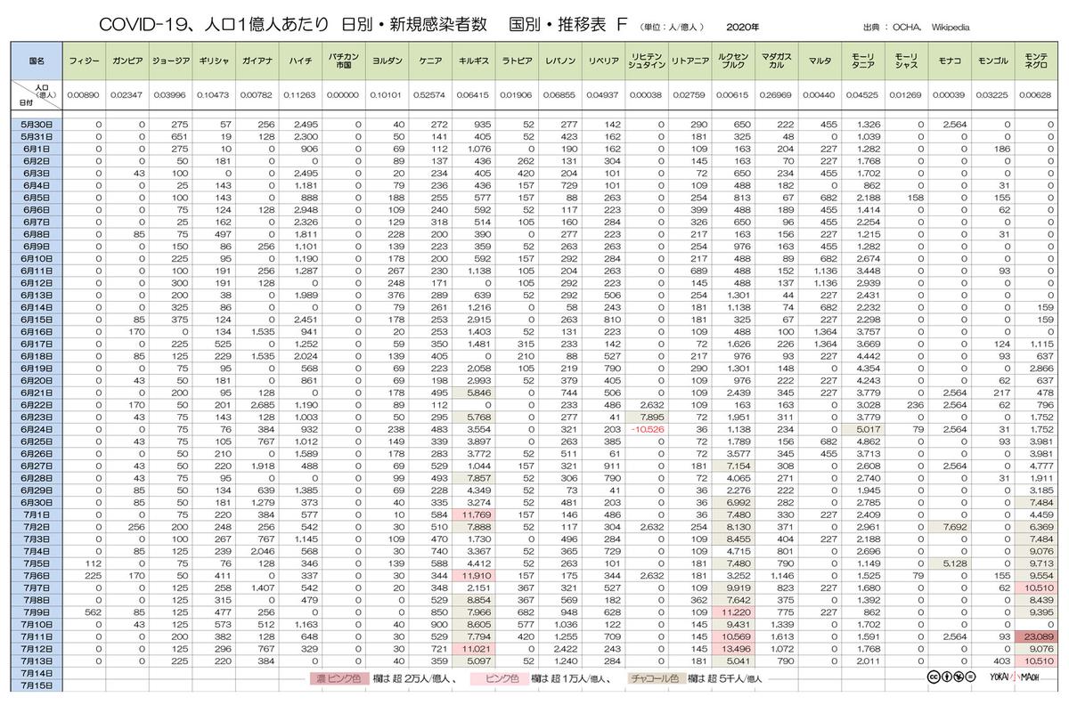 f:id:youkaidaimaou:20200714212008j:plain