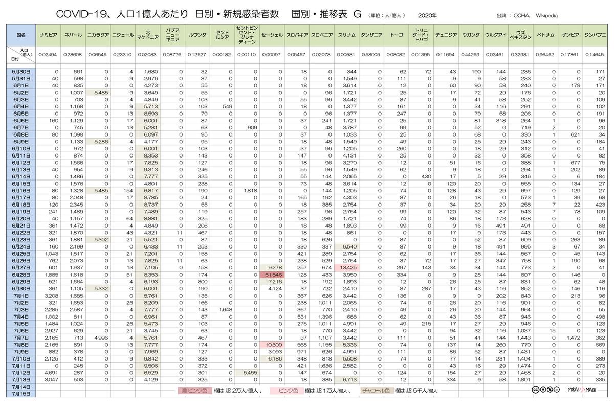 f:id:youkaidaimaou:20200714212018j:plain