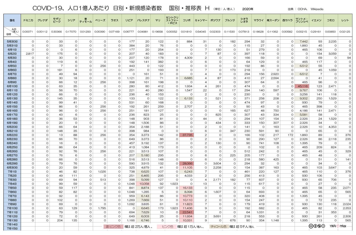 f:id:youkaidaimaou:20200714212030j:plain