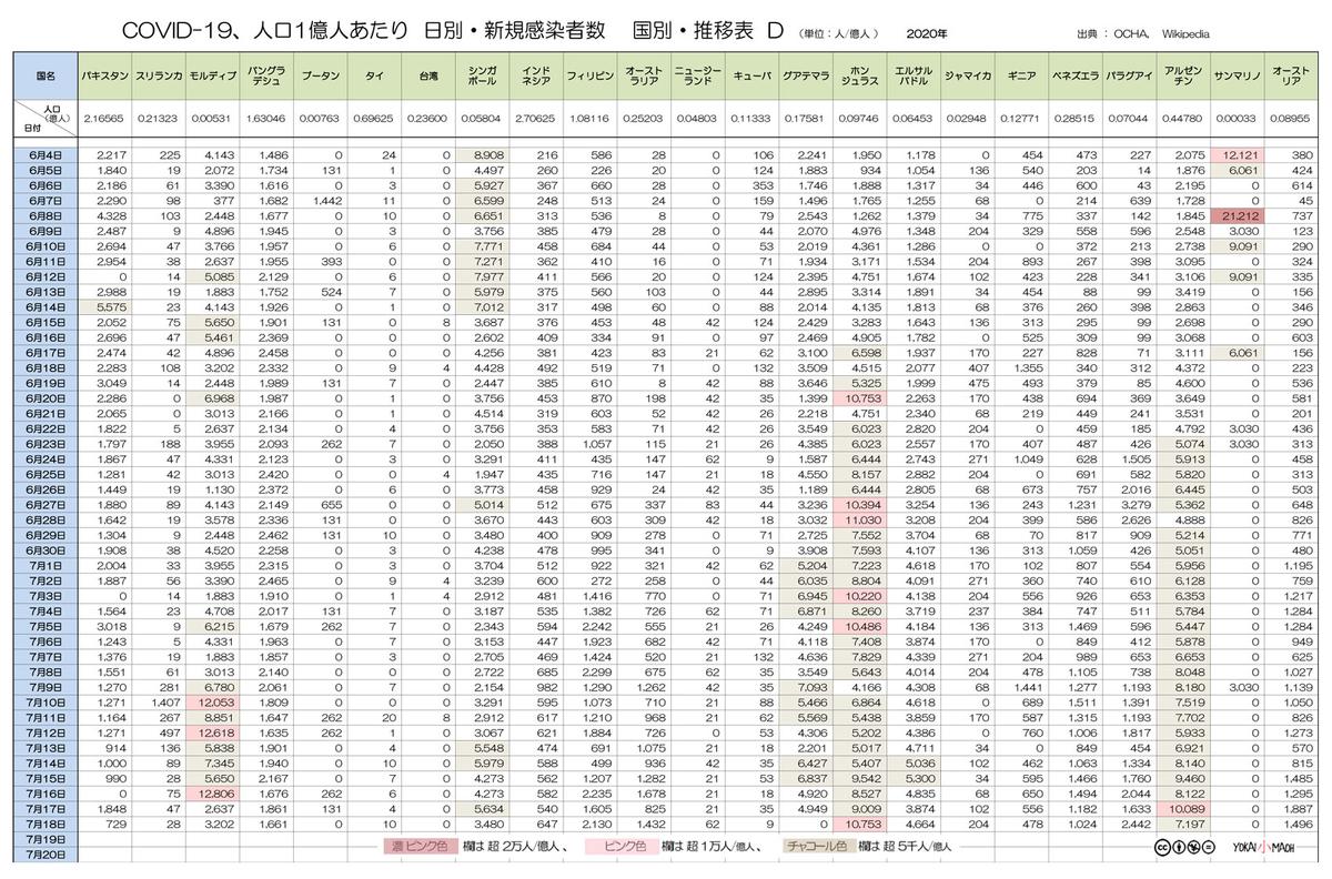 f:id:youkaidaimaou:20200720162646j:plain