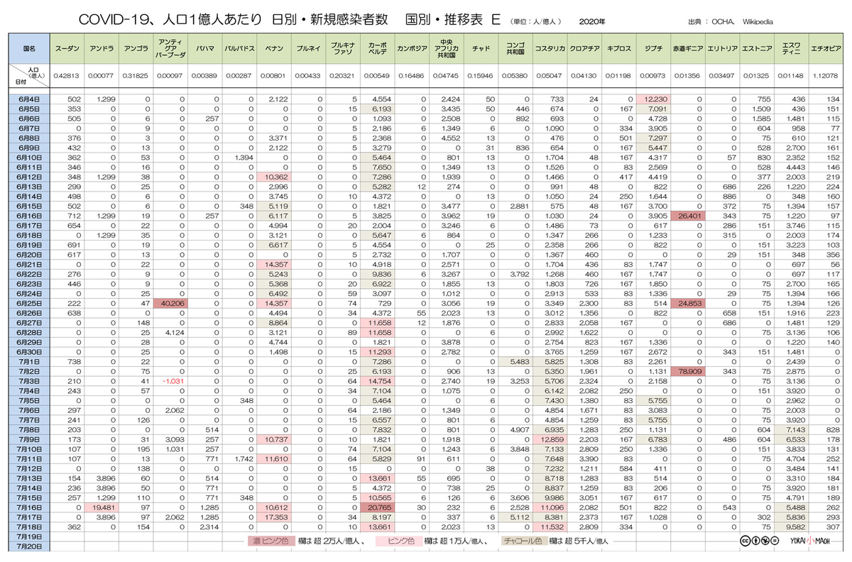 f:id:youkaidaimaou:20200720162659j:plain