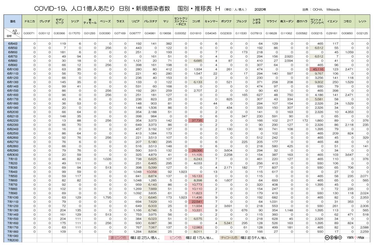 f:id:youkaidaimaou:20200720162730j:plain