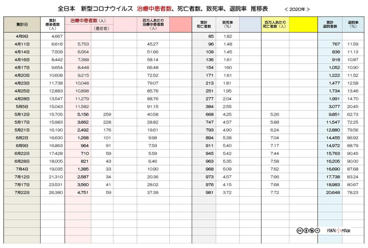 f:id:youkaidaimaou:20200724164131j:plain