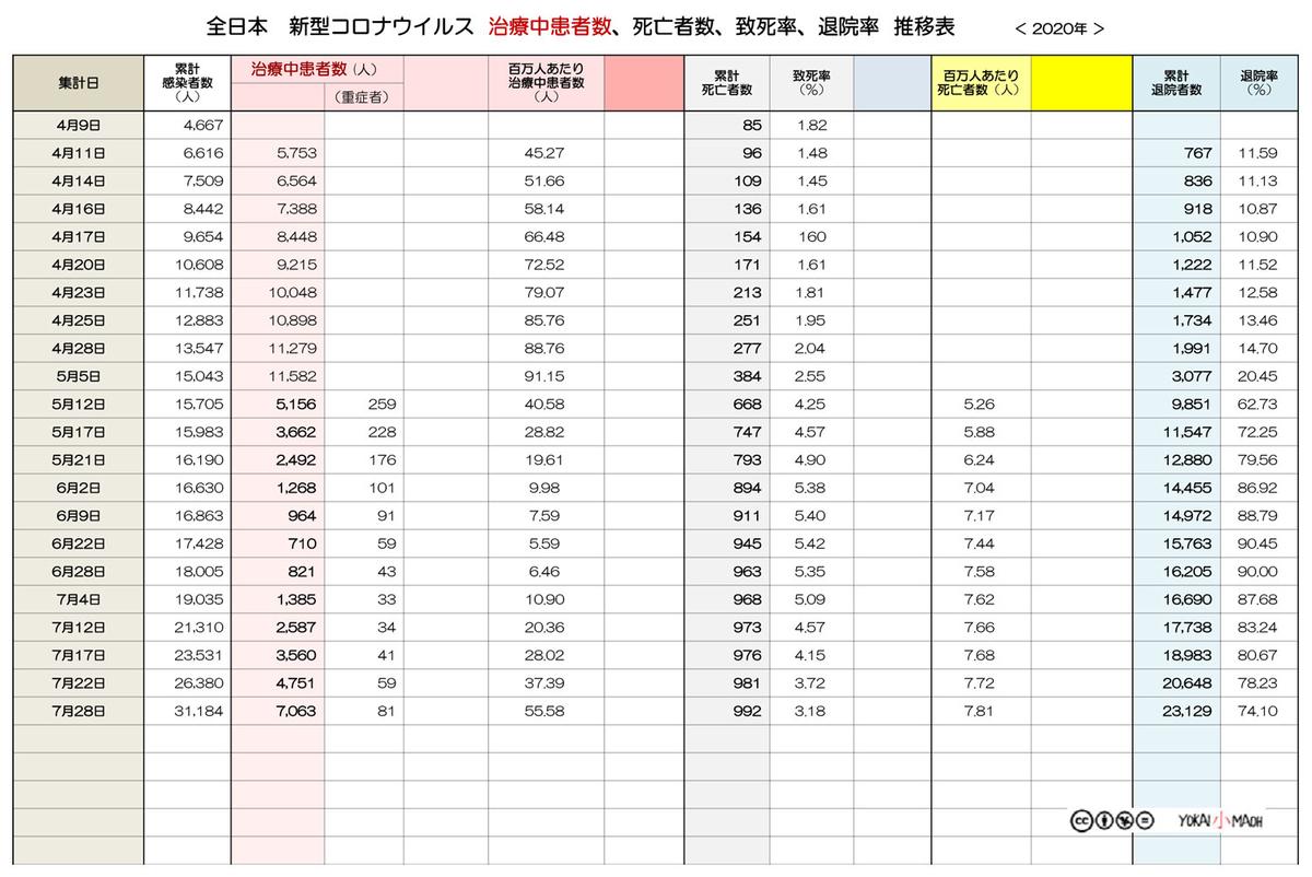 f:id:youkaidaimaou:20200730220532j:plain