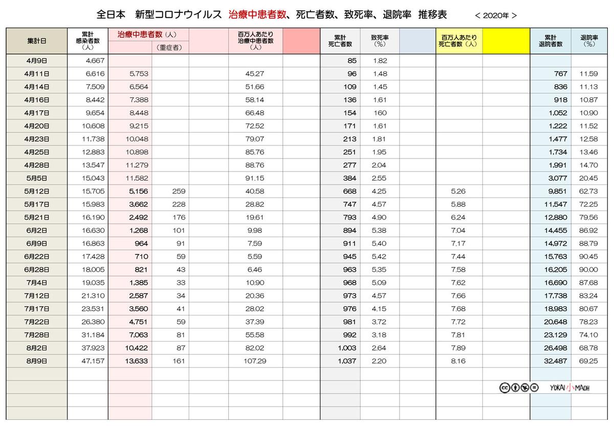 f:id:youkaidaimaou:20200810200400j:plain