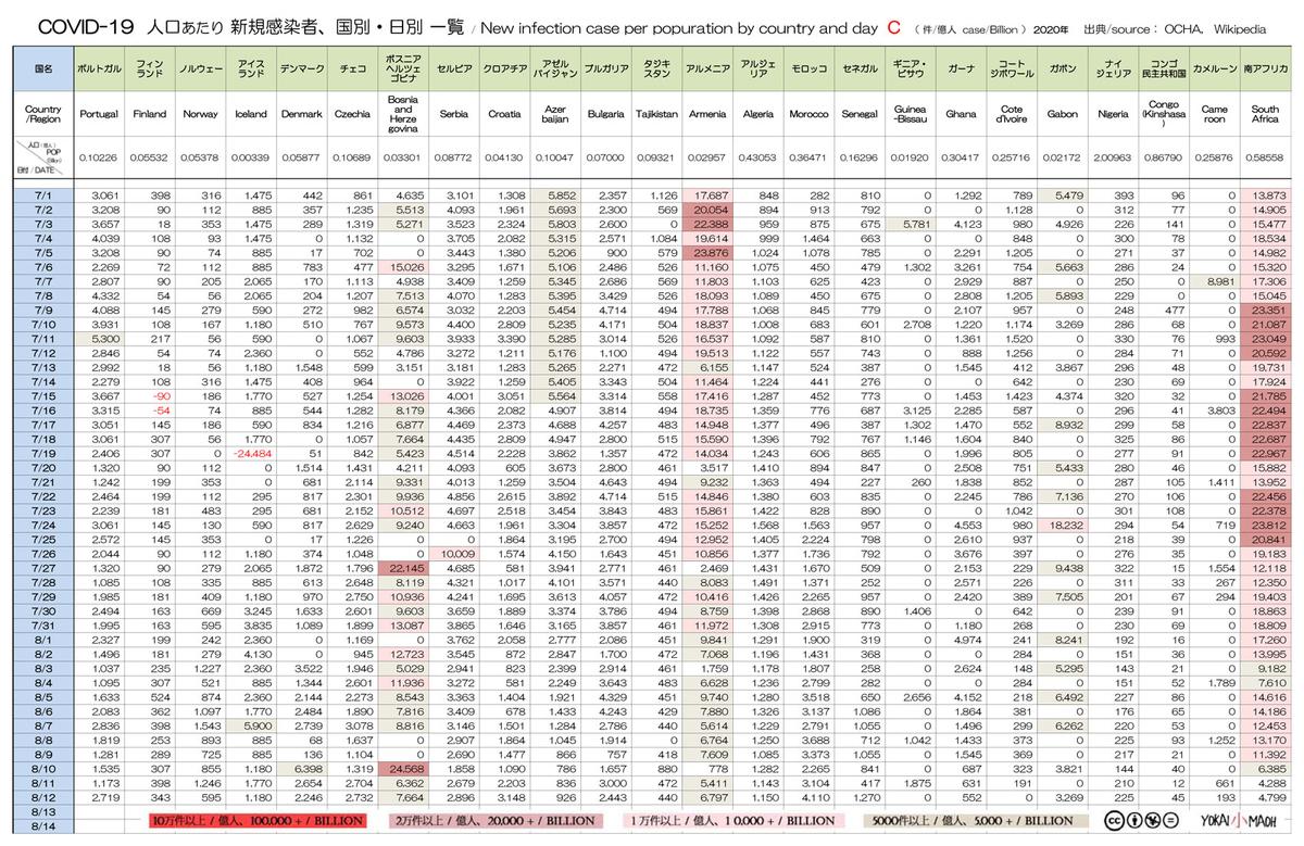 f:id:youkaidaimaou:20200814190030j:plain