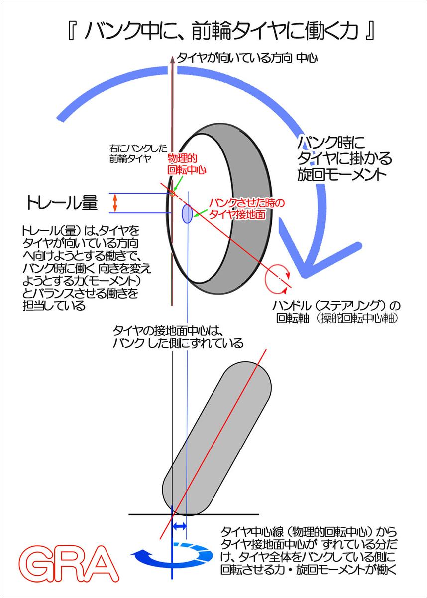 f:id:youkaidaimaou:20200817214341j:plain