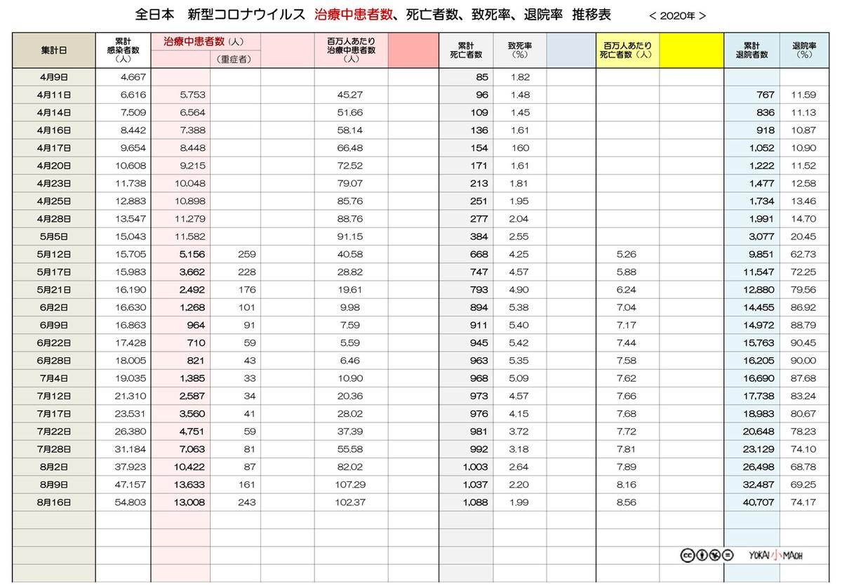 f:id:youkaidaimaou:20200818141154j:plain