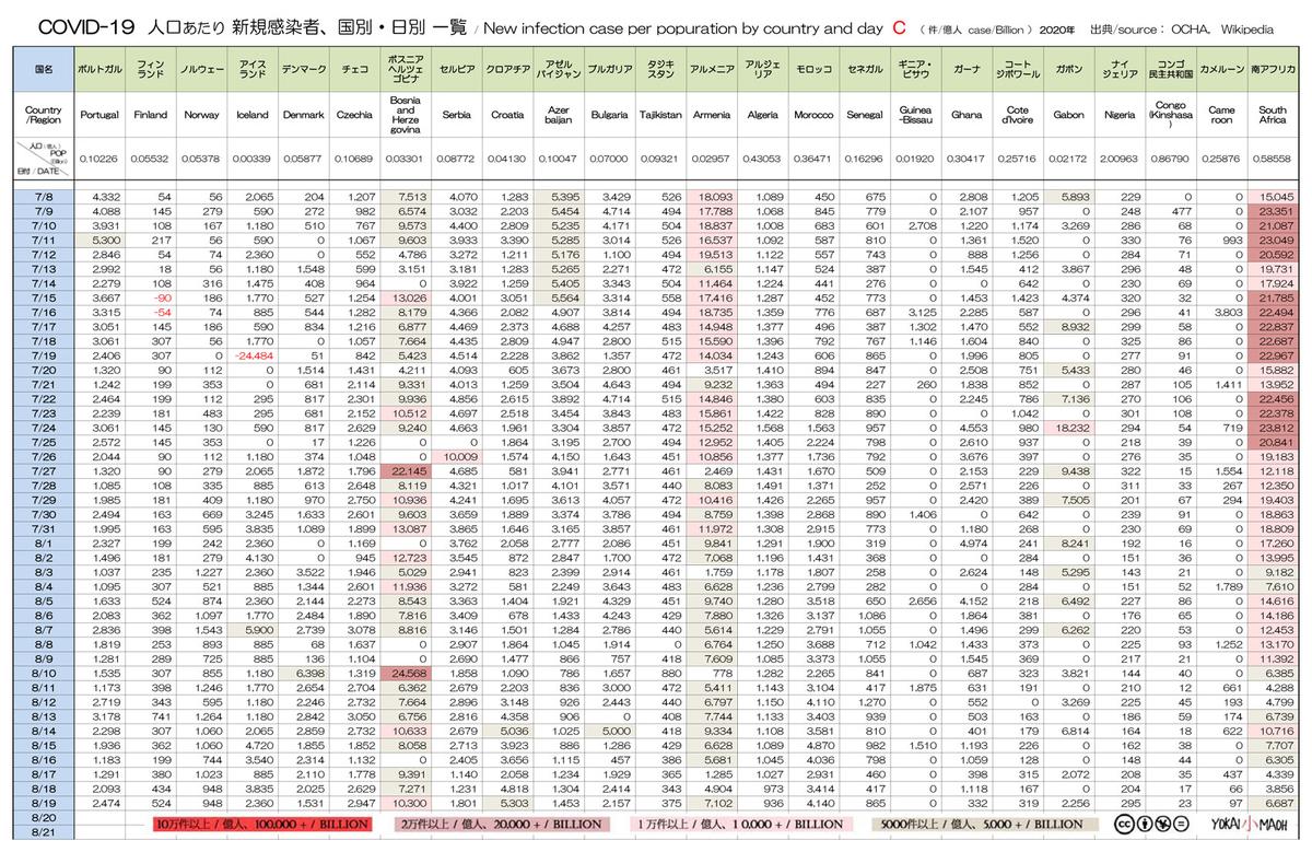 f:id:youkaidaimaou:20200820180510j:plain