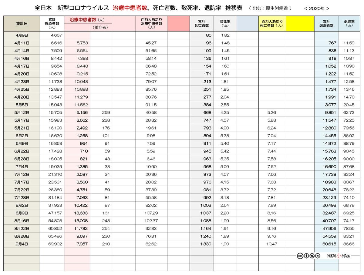 f:id:youkaidaimaou:20200905224944j:plain