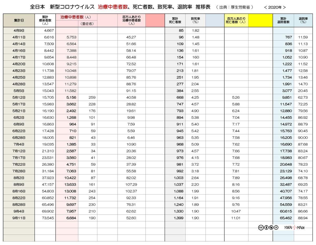 f:id:youkaidaimaou:20200913005231j:plain