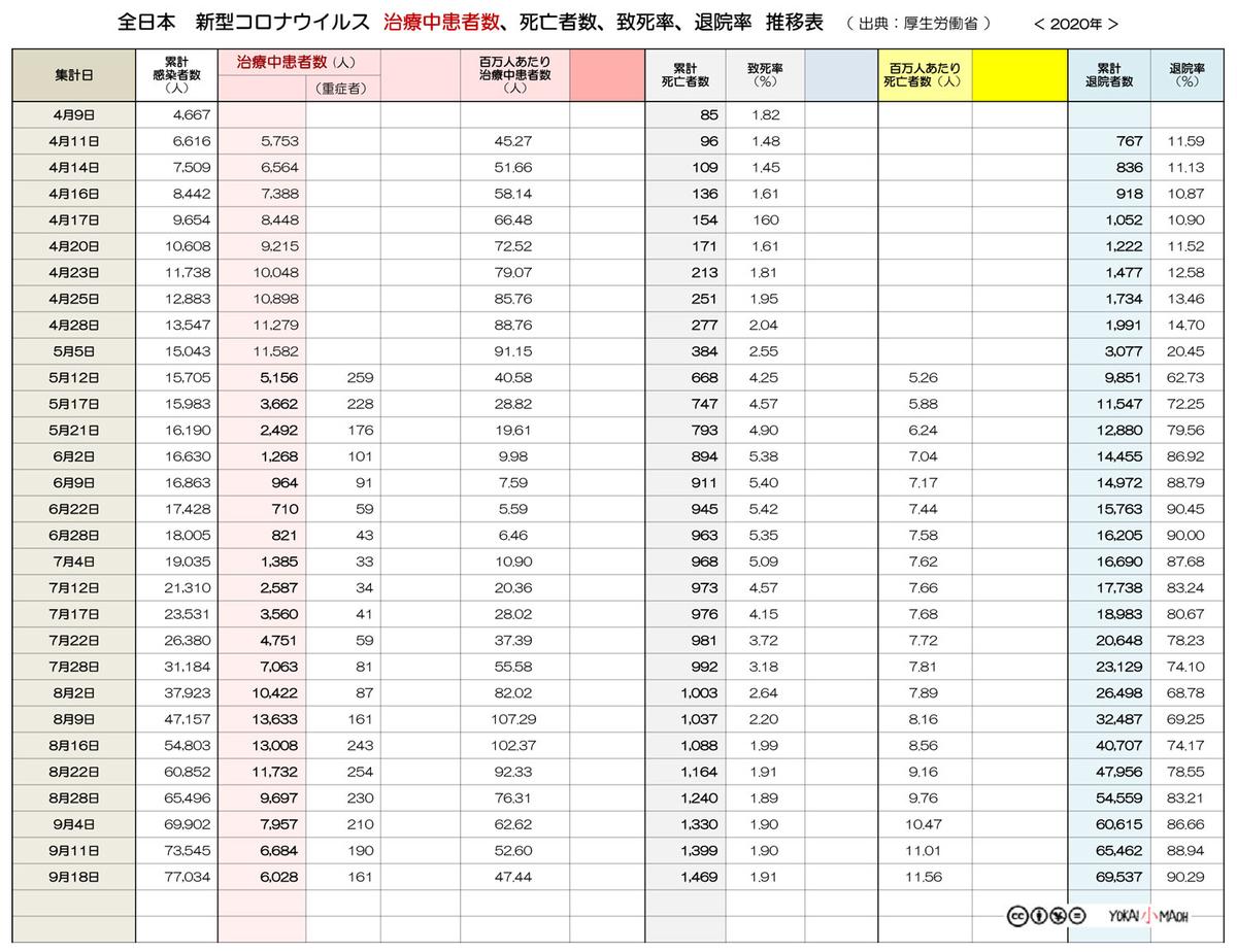 f:id:youkaidaimaou:20200921005613j:plain