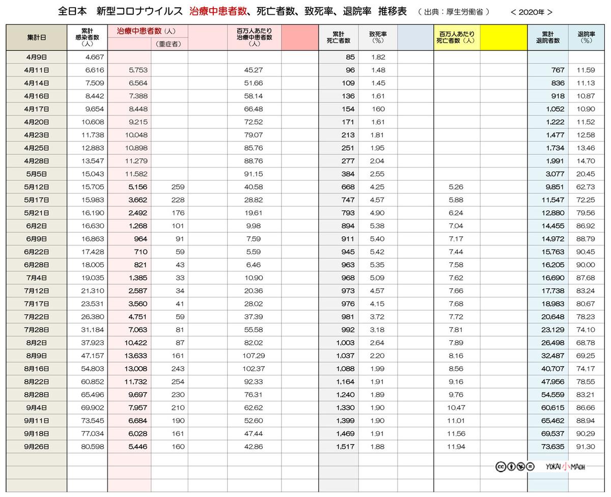 f:id:youkaidaimaou:20200927230552j:plain