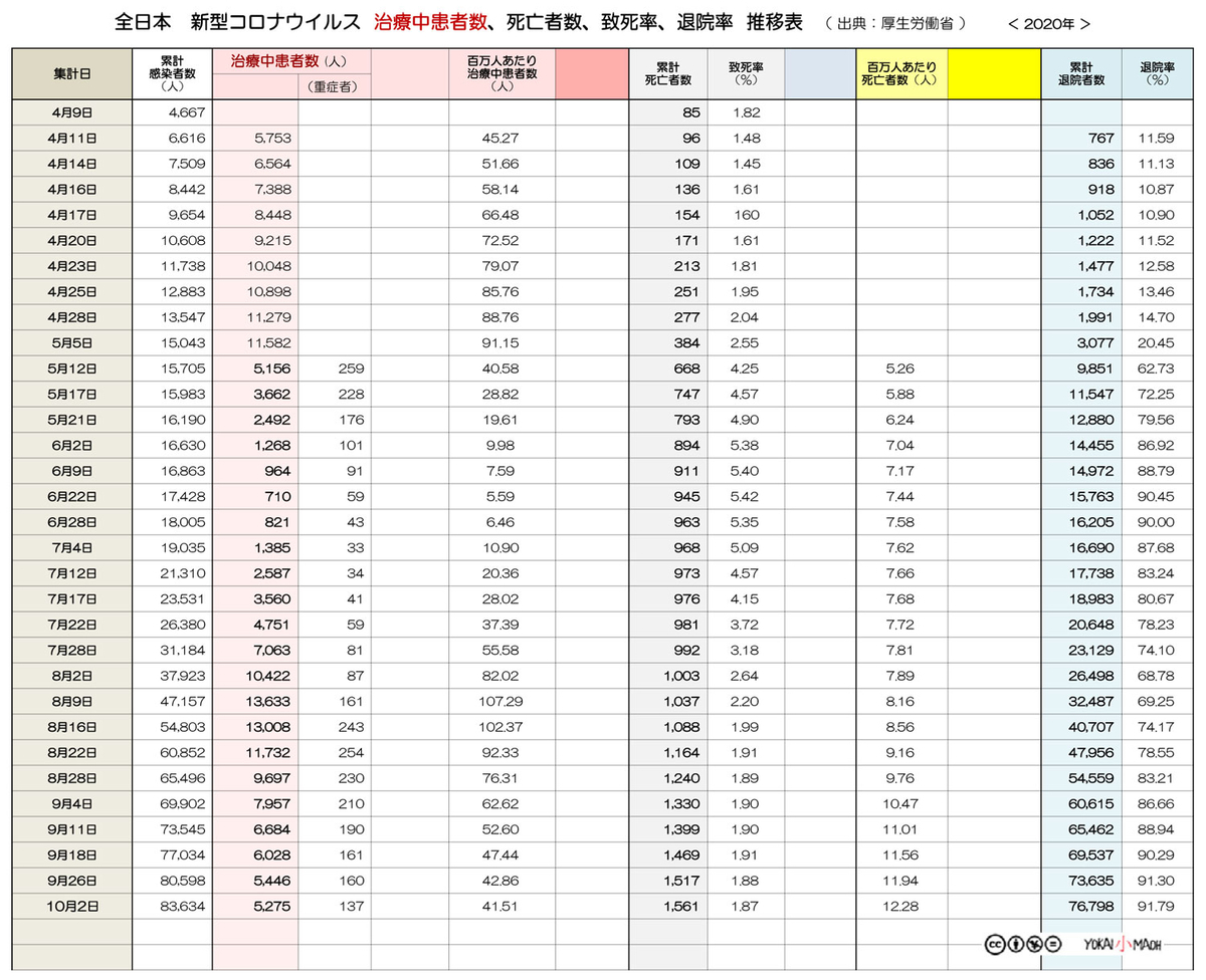 f:id:youkaidaimaou:20201004141416j:plain