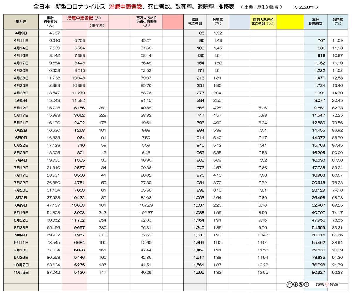 f:id:youkaidaimaou:20201013172338j:plain