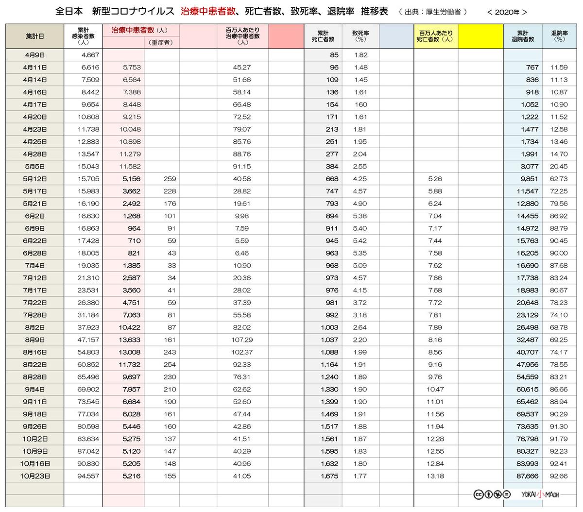 f:id:youkaidaimaou:20201026003724j:plain
