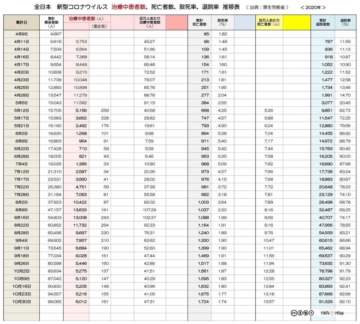 f:id:youkaidaimaou:20201101163535j:plain